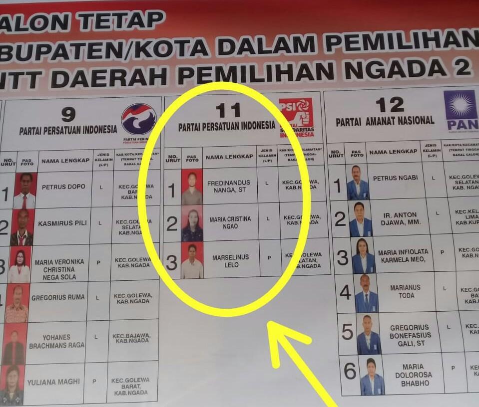 Baliho Daftar Calon Tetap DPRD Ngada Dapil 2 Salah Tulis